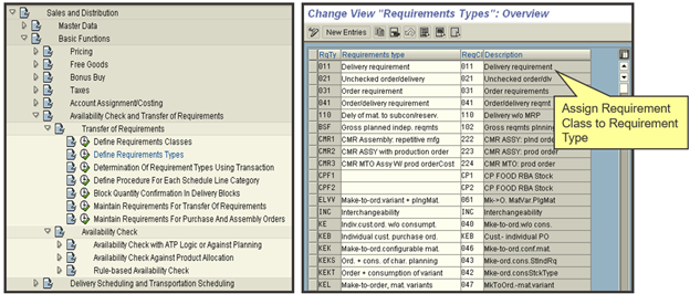 Requirement Types