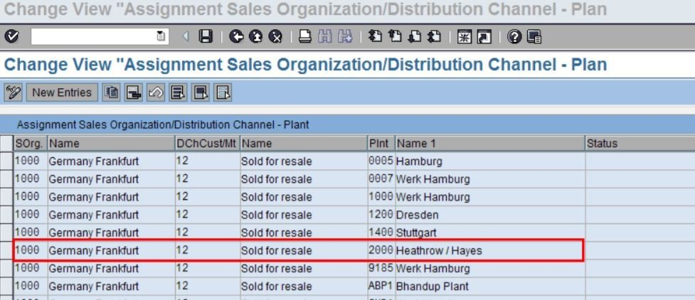 Assign Plant to Sales Organization and Distribution Channel: